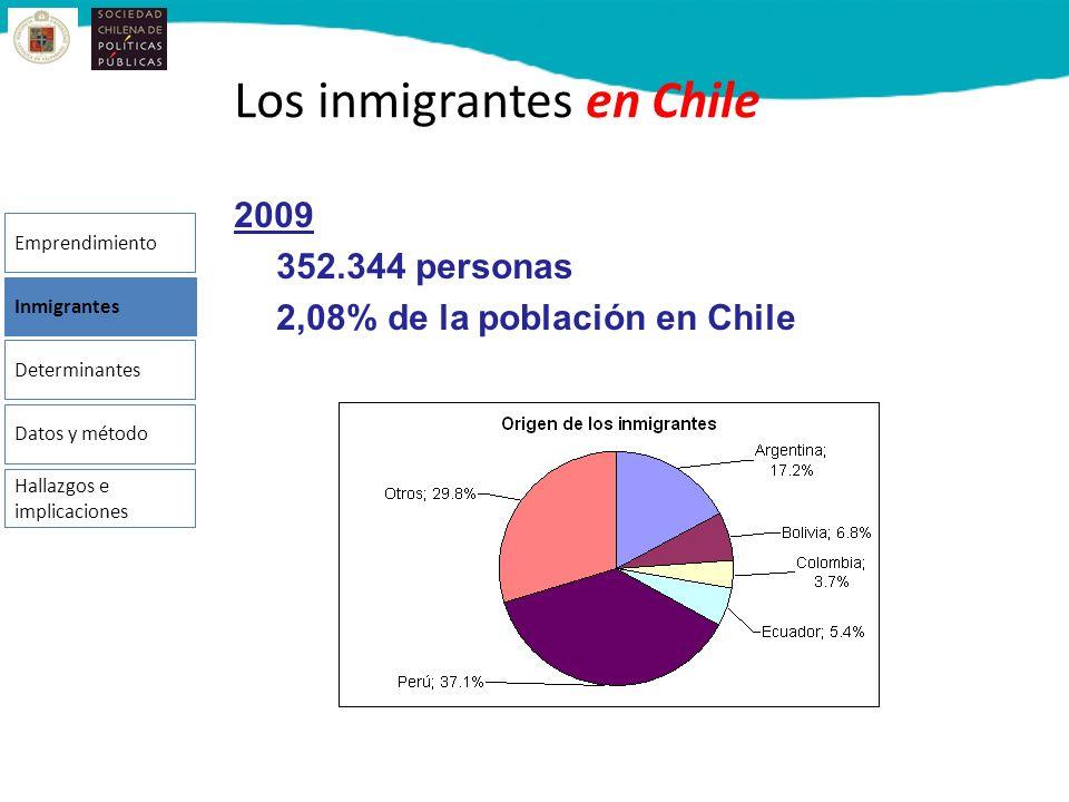 Los inmigrantes en Chile