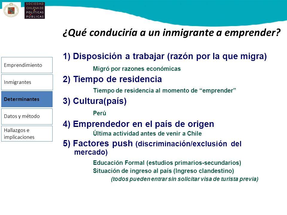 ¿Qué conduciría a un inmigrante a emprender