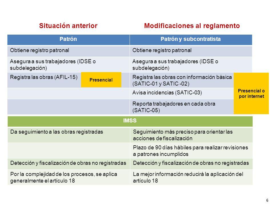 Situación anterior Modificaciones al reglamento