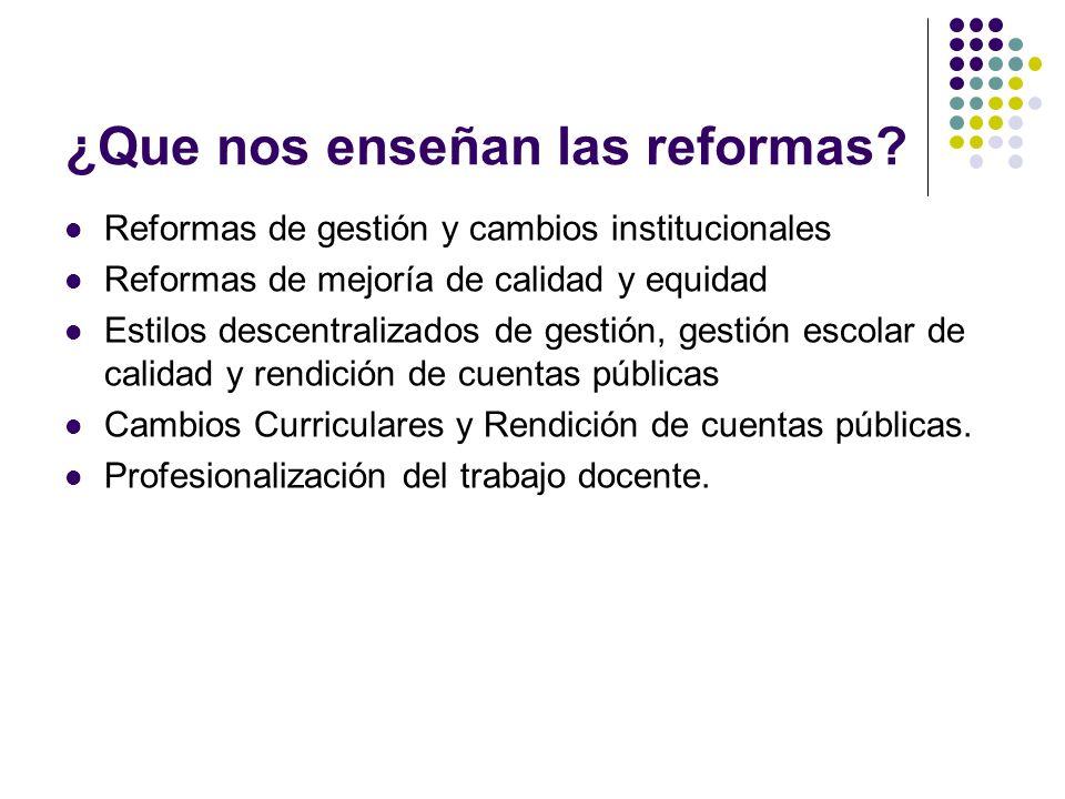 ¿Que nos enseñan las reformas