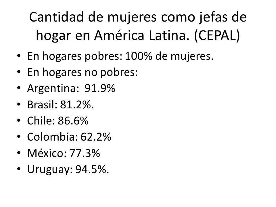 Cantidad de mujeres como jefas de hogar en América Latina. (CEPAL)