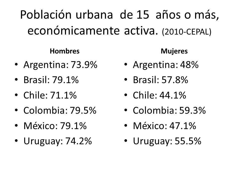 Población urbana de 15 años o más, económicamente activa. (2010-CEPAL)