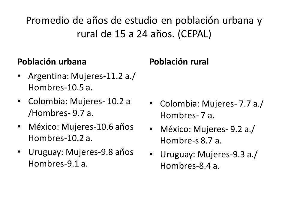 Promedio de años de estudio en población urbana y rural de 15 a 24 años. (CEPAL)
