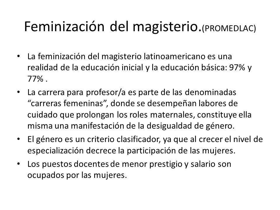 Feminización del magisterio.(PROMEDLAC)