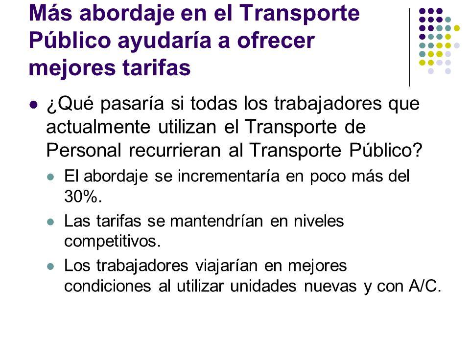 Más abordaje en el Transporte Público ayudaría a ofrecer mejores tarifas