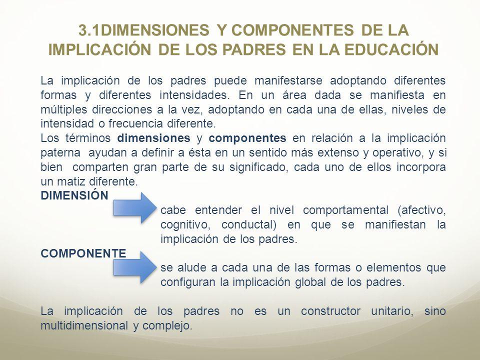 3.1DIMENSIONES Y COMPONENTES DE LA IMPLICACIÓN DE LOS PADRES EN LA EDUCACIÓN