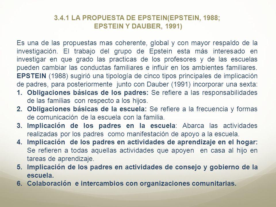 3.4.1 LA PROPUESTA DE EPSTEIN(EPSTEIN, 1988;