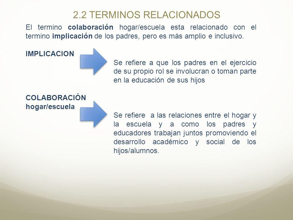 2.2 TERMINOS RELACIONADOS