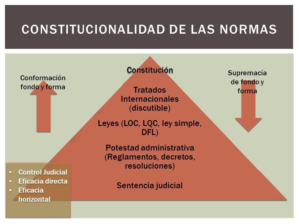 Constitucionalidad de las normas