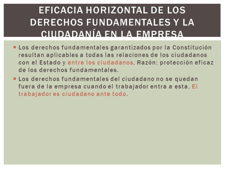 Eficacia horizontal de los derechos fundamentales y la ciudadanía en la empresa