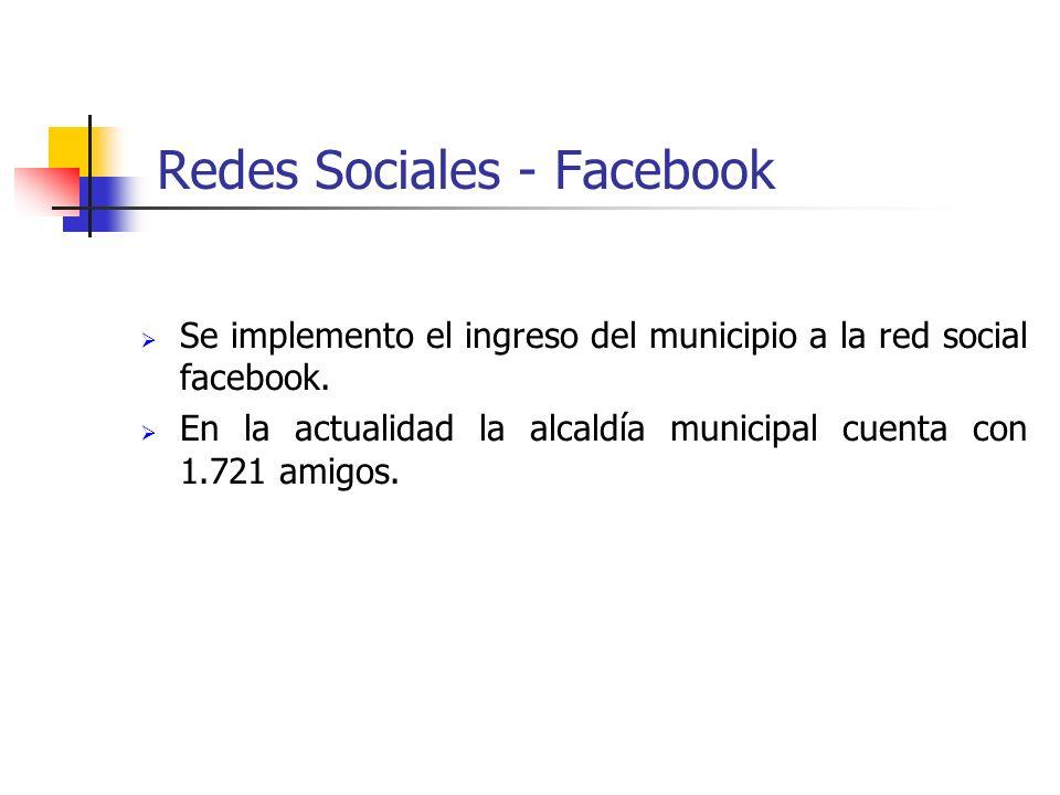 Redes Sociales - Facebook