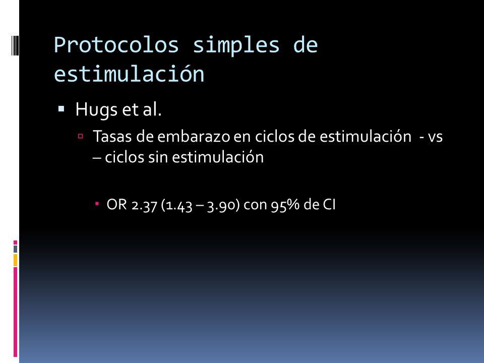 Protocolos simples de estimulación