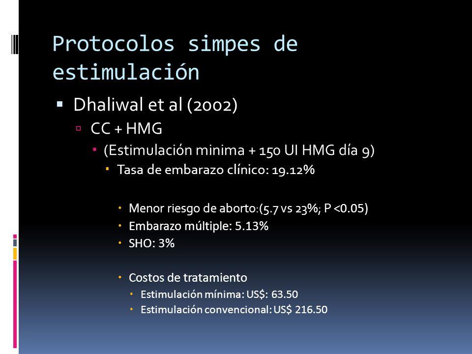 Protocolos simpes de estimulación