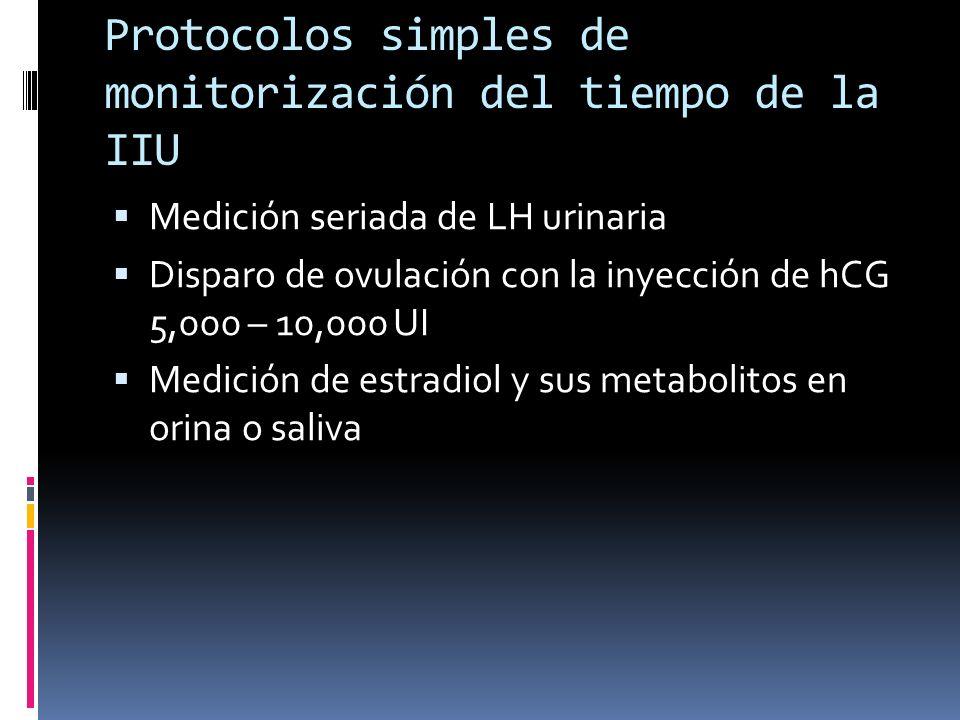Protocolos simples de monitorización del tiempo de la IIU