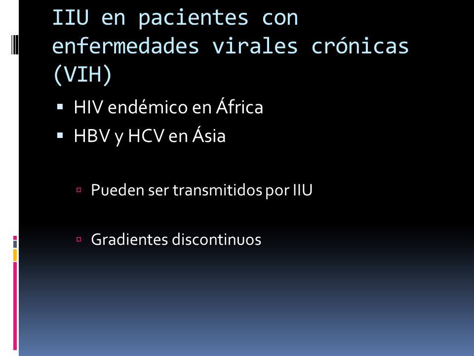IIU en pacientes con enfermedades virales crónicas (VIH)