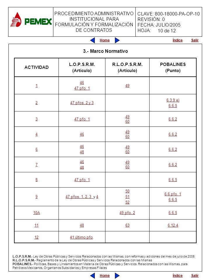 10 de 12 3.- Marco Normativo ACTIVIDAD L.O.P.S.R.M. (Artículo)