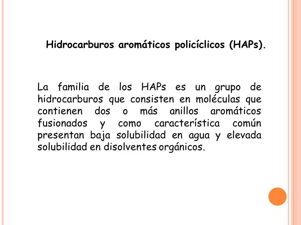 Hidrocarburos aromáticos policíclicos (HAPs).