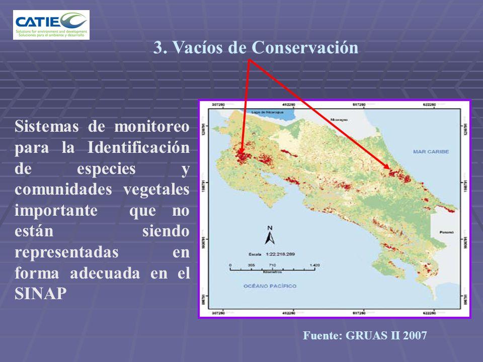 3. Vacíos de Conservación