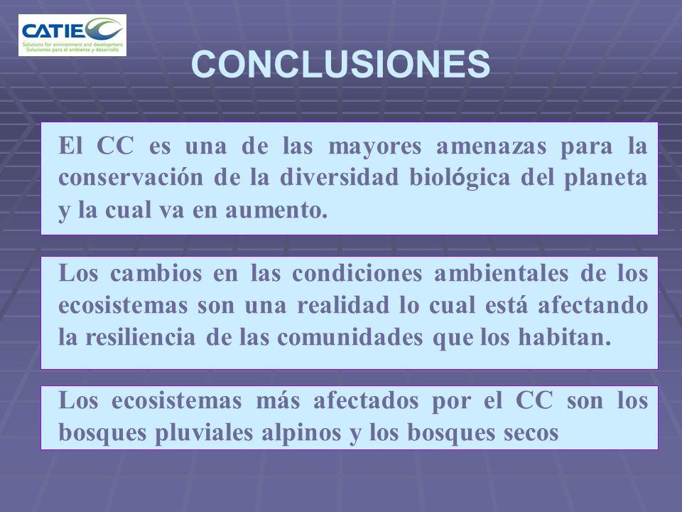 CONCLUSIONES El CC es una de las mayores amenazas para la conservación de la diversidad biológica del planeta y la cual va en aumento.