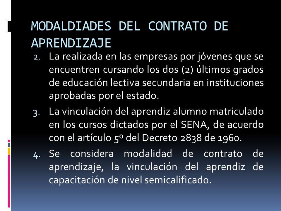 MODALDIADES DEL CONTRATO DE APRENDIZAJE