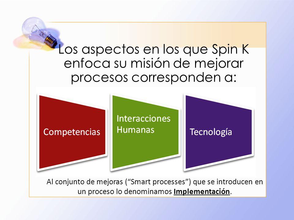 Los aspectos en los que Spin K enfoca su misión de mejorar procesos corresponden a: