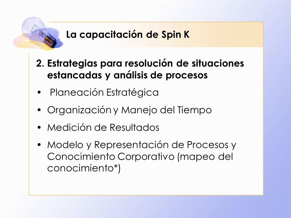La capacitación de Spin K