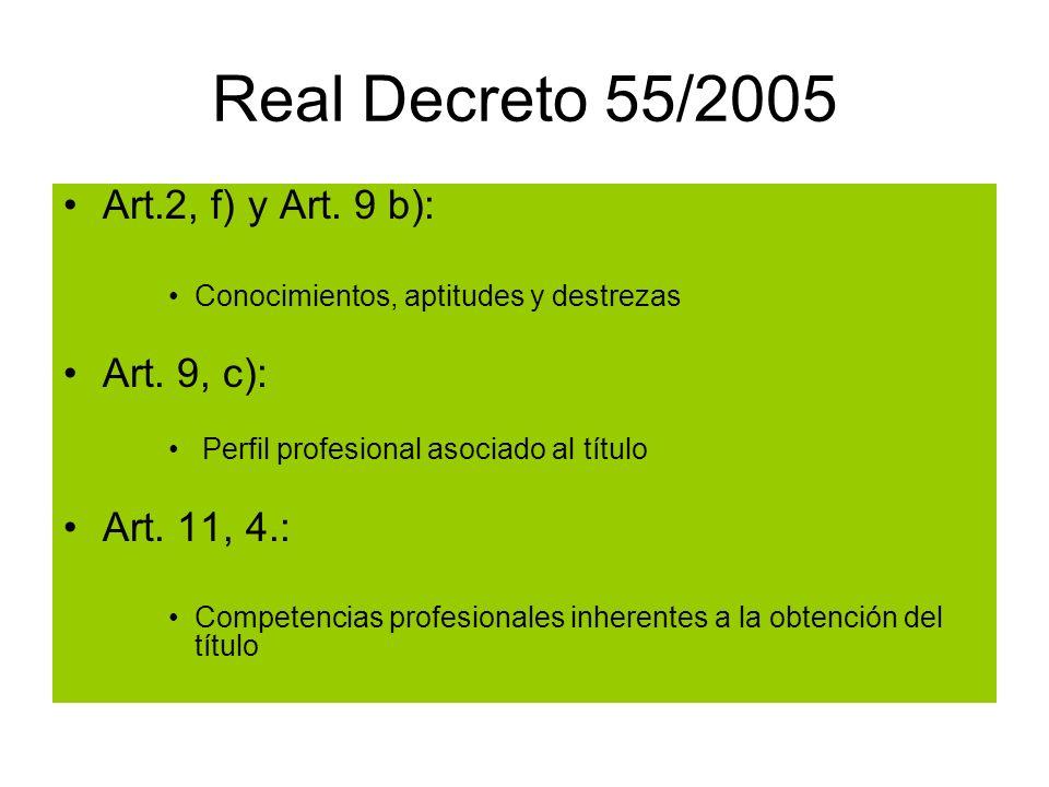 Real Decreto 55/2005 Art.2, f) y Art. 9 b): Art. 9, c): Art. 11, 4.: