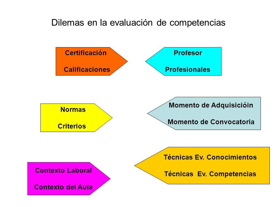 Dilemas en la evaluación de competencias