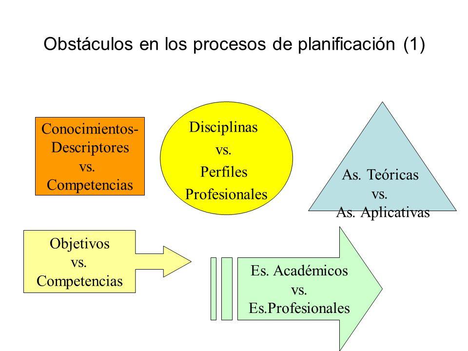 Obstáculos en los procesos de planificación (1)