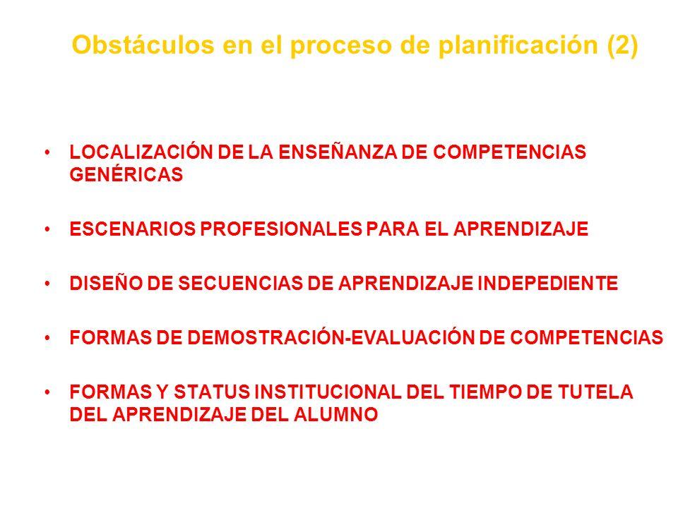 Obstáculos en el proceso de planificación (2)