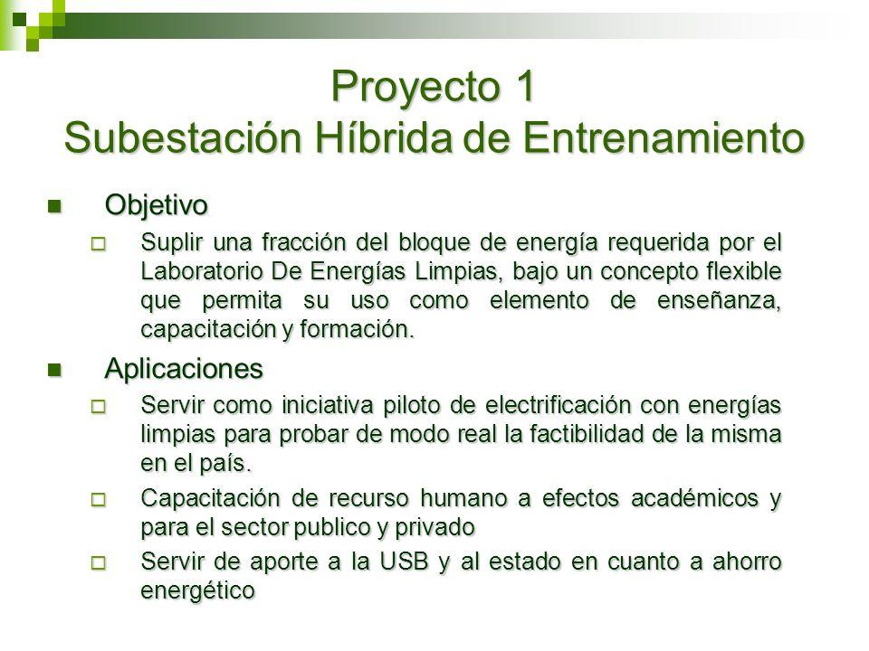 Proyecto 1 Subestación Híbrida de Entrenamiento