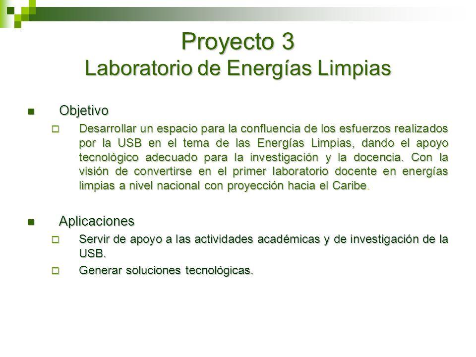 Proyecto 3 Laboratorio de Energías Limpias