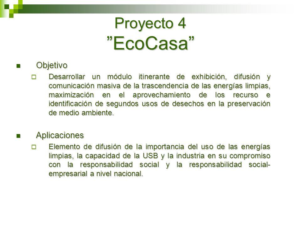 Proyecto 4 EcoCasa Objetivo Aplicaciones