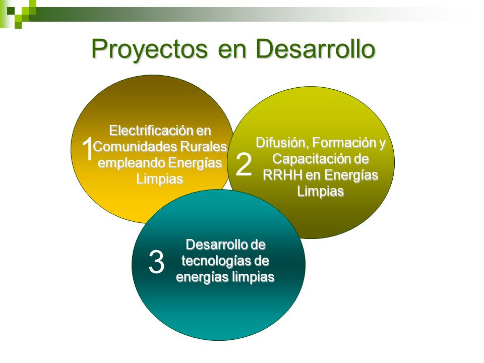 1 2 3 Proyectos en Desarrollo