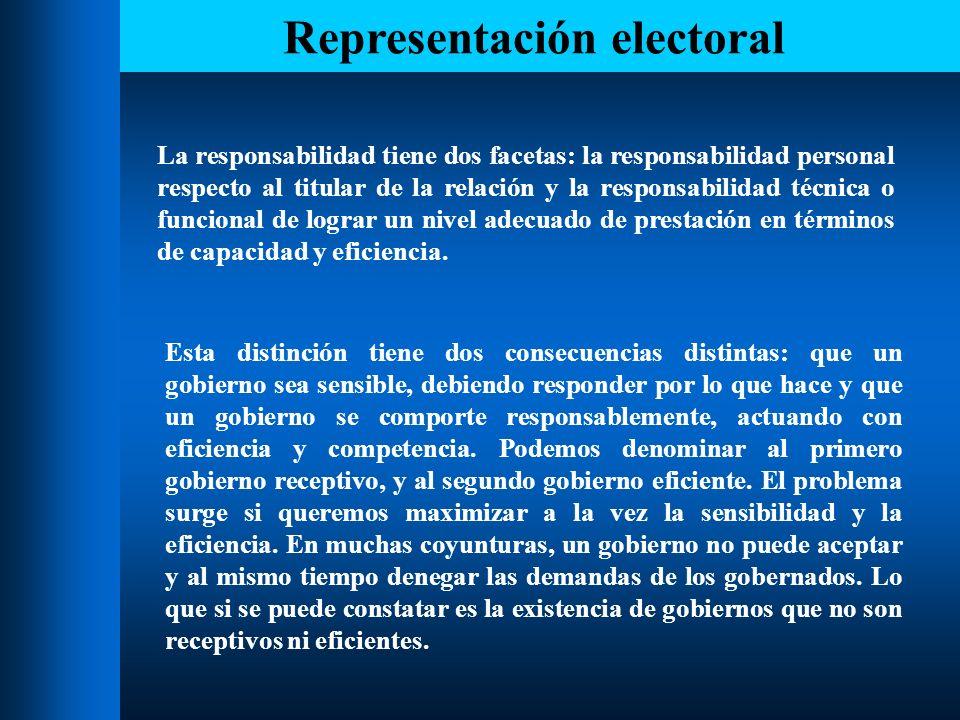 Representación electoral