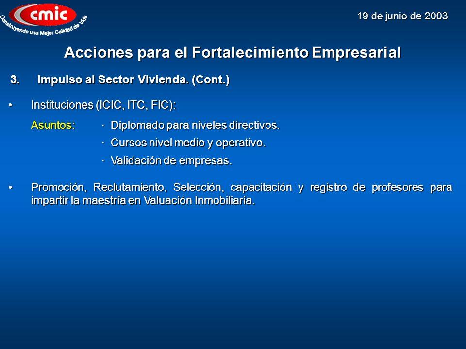 Acciones para el Fortalecimiento Empresarial