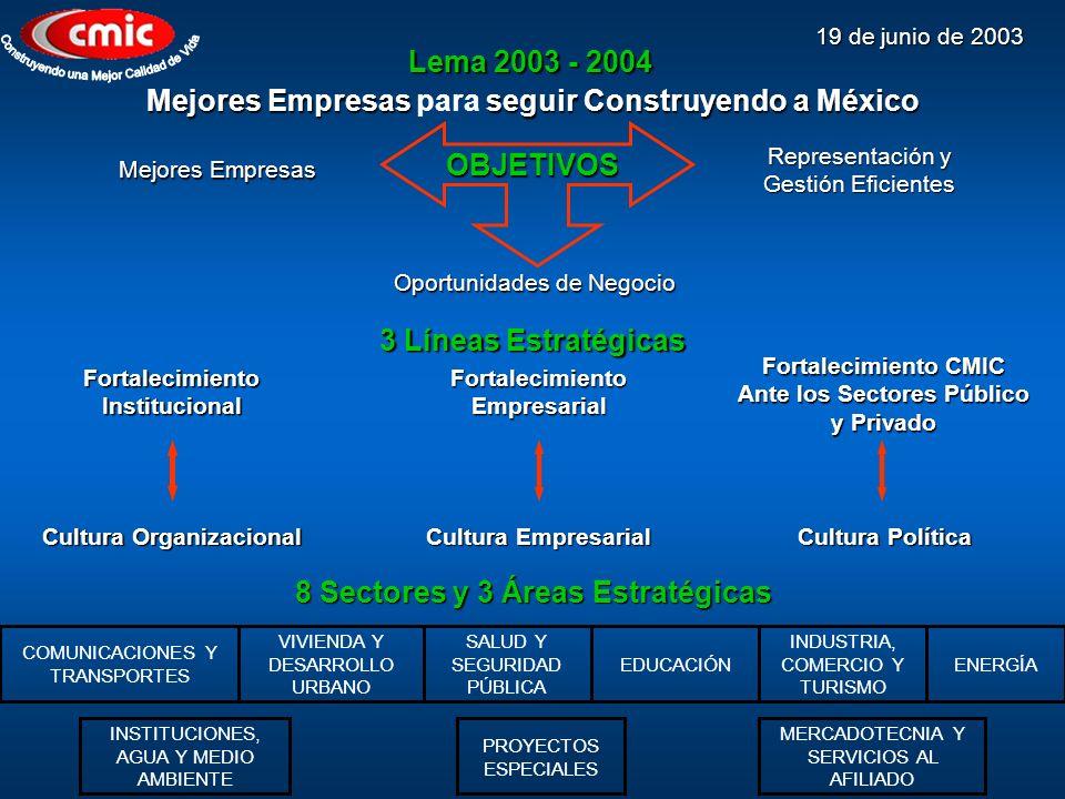 Mejores Empresas para seguir Construyendo a México