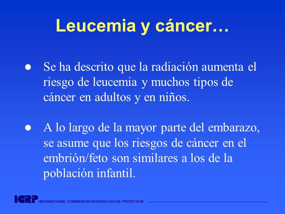 Leucemia y cáncer… Se ha descrito que la radiación aumenta el riesgo de leucemia y muchos tipos de cáncer en adultos y en niños.