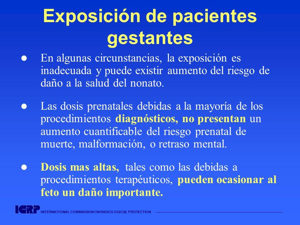 Exposición de pacientes gestantes