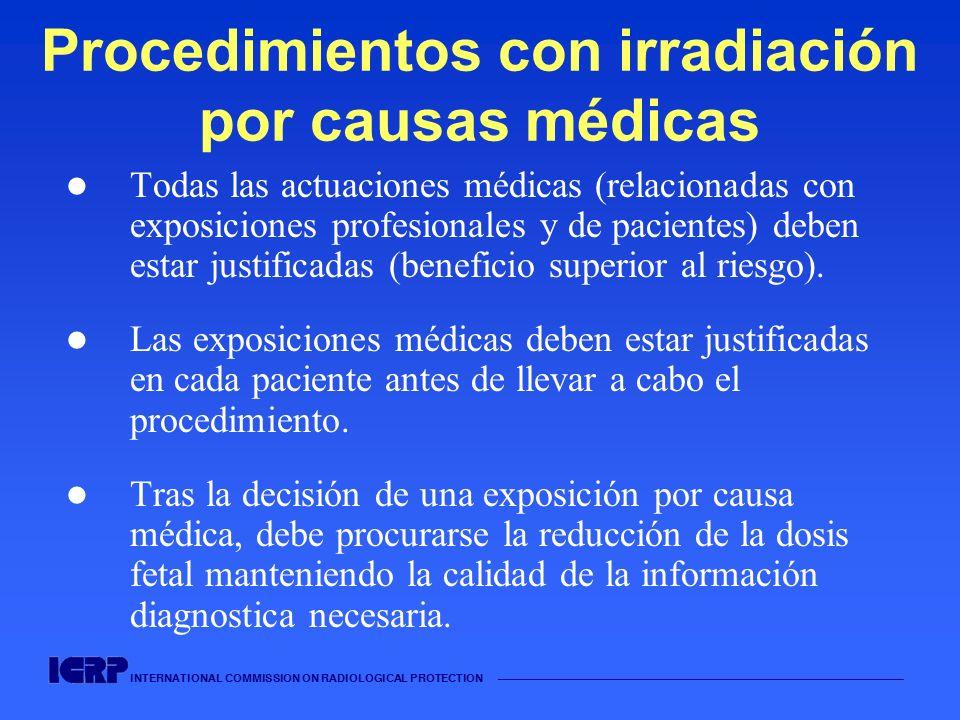 Procedimientos con irradiación por causas médicas