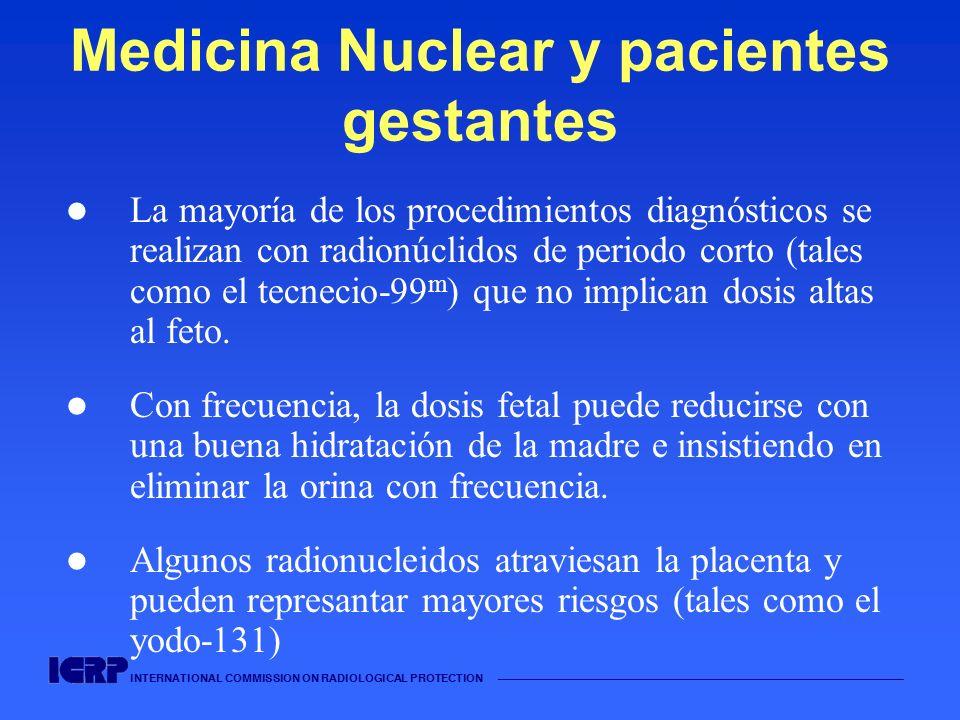 Medicina Nuclear y pacientes gestantes