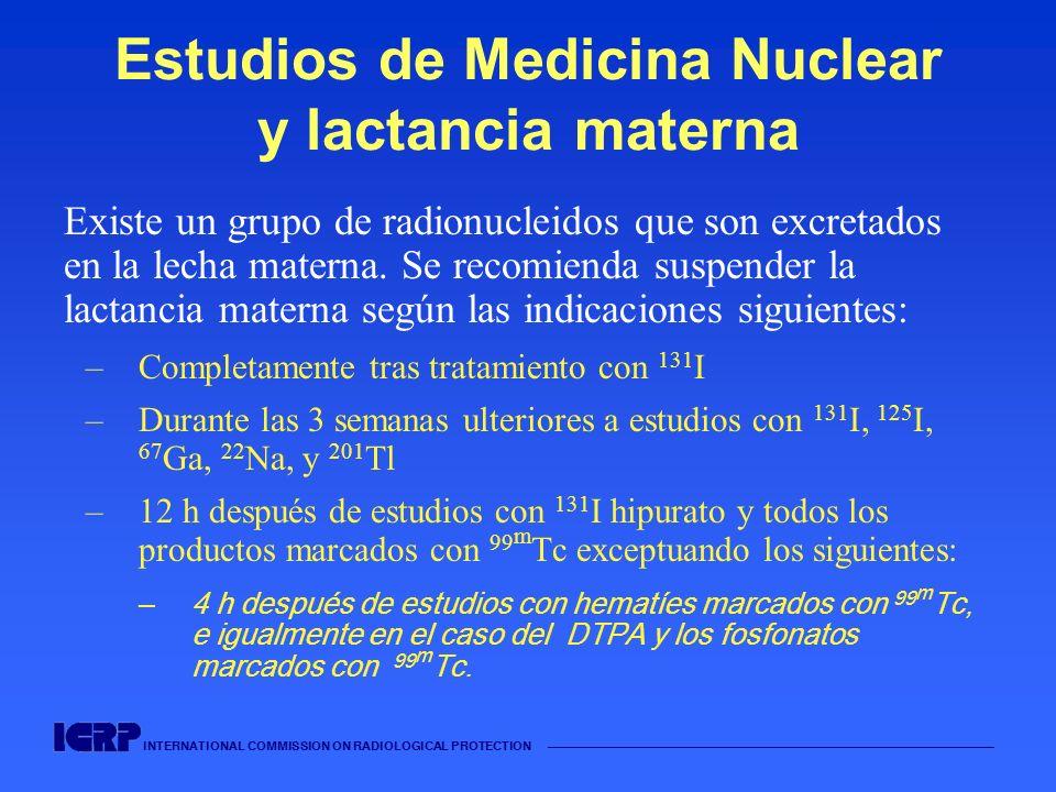 Estudios de Medicina Nuclear y lactancia materna