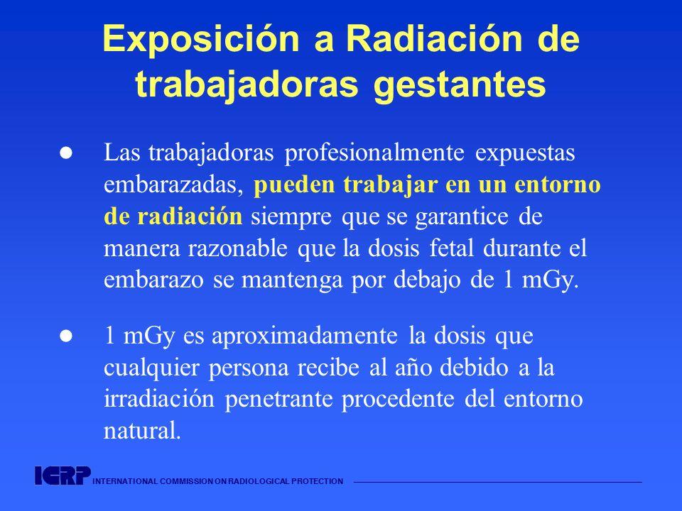 Exposición a Radiación de trabajadoras gestantes