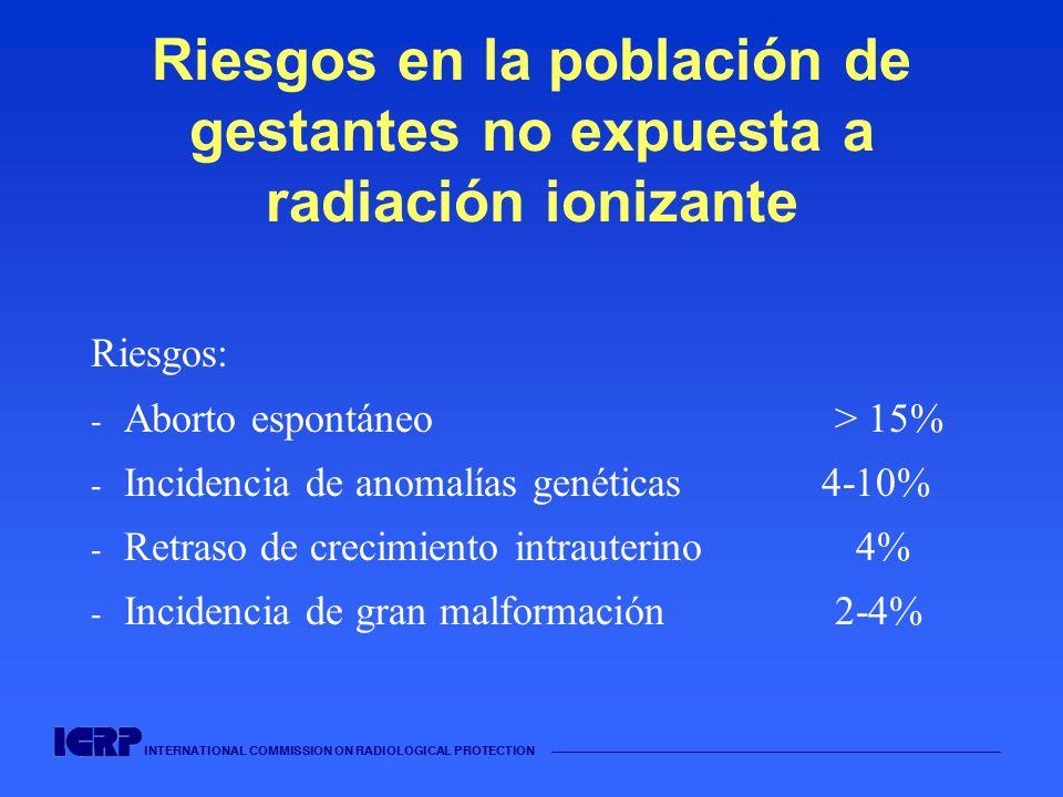 Riesgos en la población de gestantes no expuesta a radiación ionizante
