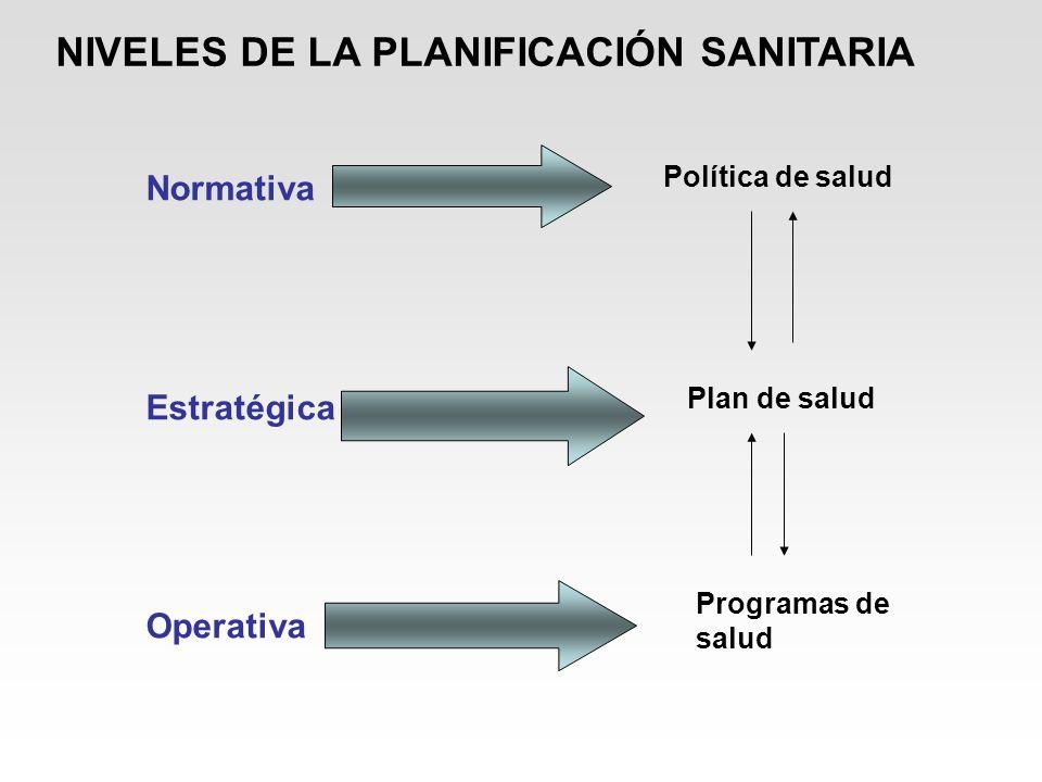NIVELES DE LA PLANIFICACIÓN SANITARIA