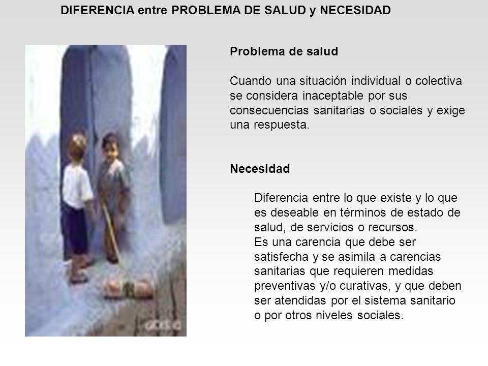 DIFERENCIA entre PROBLEMA DE SALUD y NECESIDAD