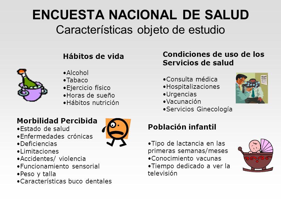 ENCUESTA NACIONAL DE SALUD Características objeto de estudio