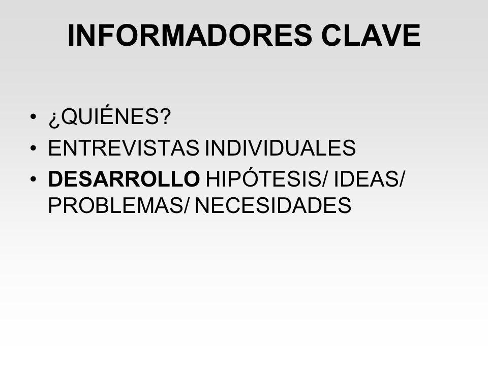 INFORMADORES CLAVE ¿QUIÉNES ENTREVISTAS INDIVIDUALES