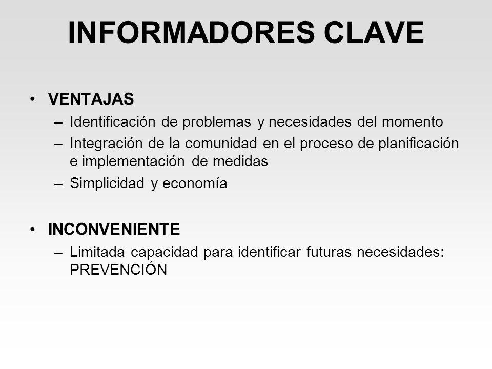 INFORMADORES CLAVE VENTAJAS INCONVENIENTE