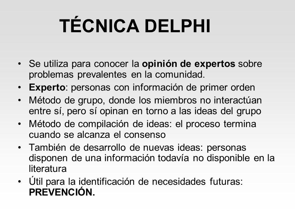 TÉCNICA DELPHISe utiliza para conocer la opinión de expertos sobre problemas prevalentes en la comunidad.